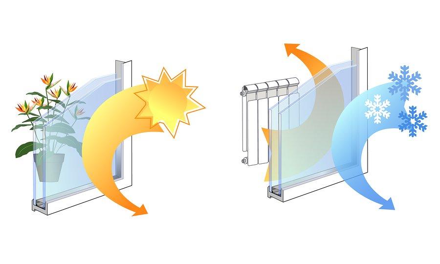 Solar Heat-Gain